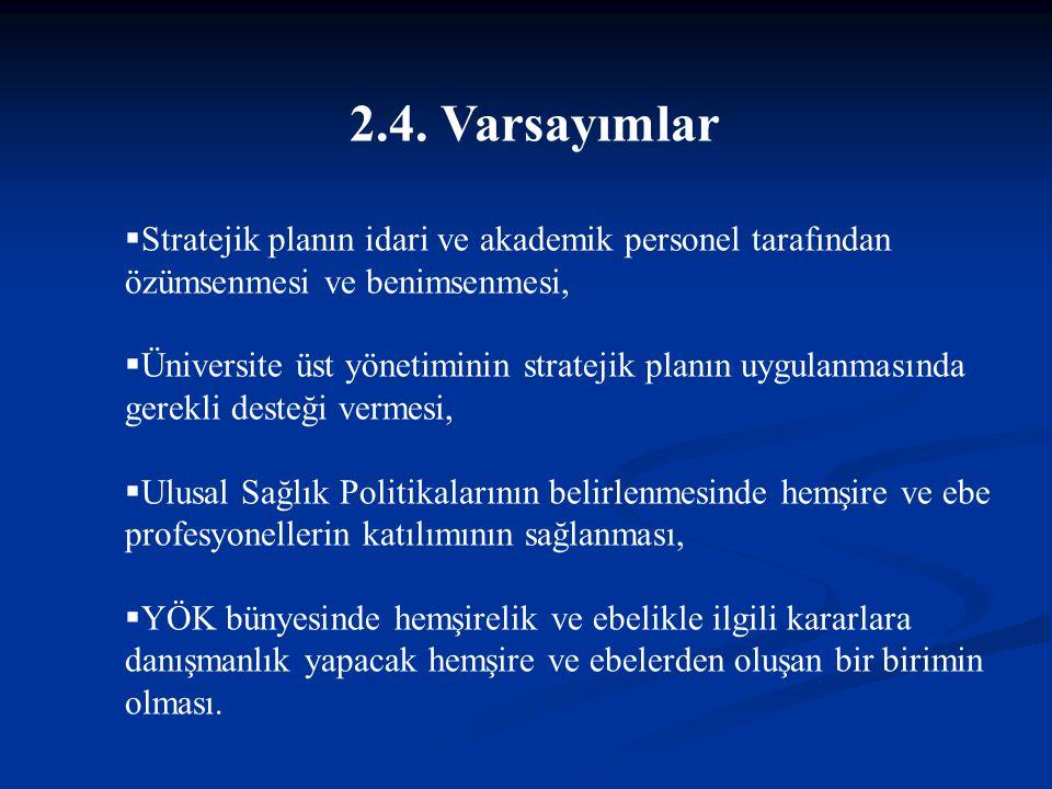 2.4. Varsayımlar Stratejik planın idari ve akademik personel tarafından özümsenmesi ve benimsenmesi,