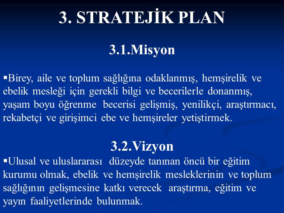 3. STRATEJİK PLAN 3.1.Misyon 3.2.Vizyon