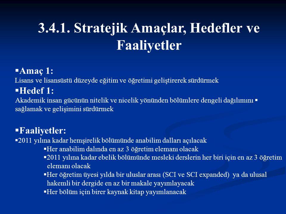 3.4.1. Stratejik Amaçlar, Hedefler ve Faaliyetler