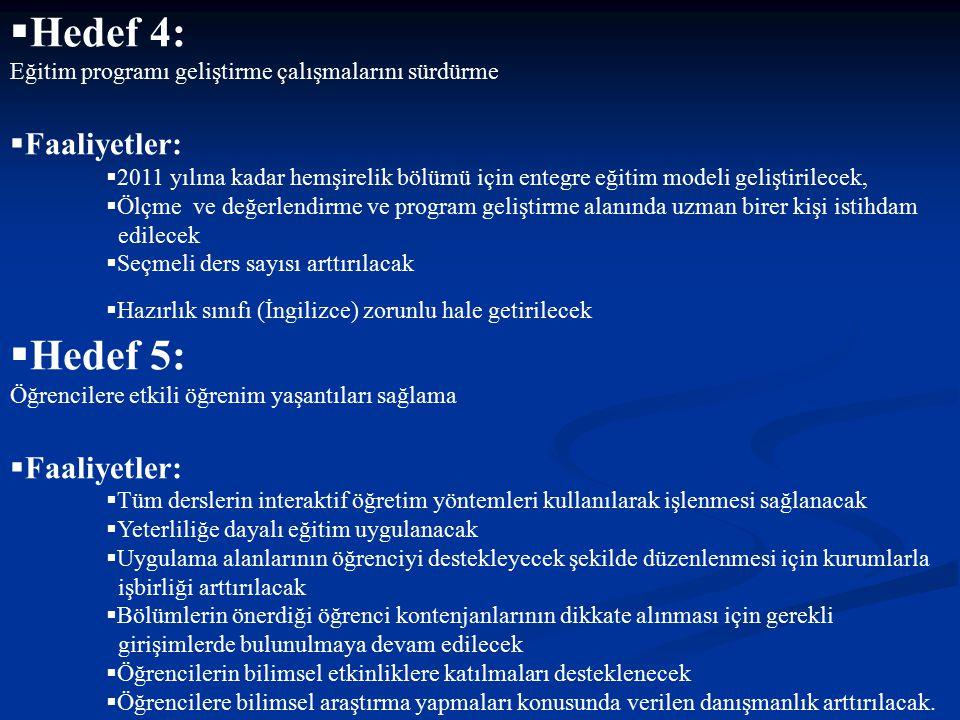 Hedef 4: Hedef 5: Faaliyetler: