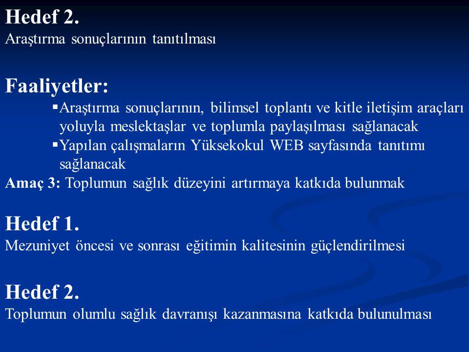 Hedef 2. Faaliyetler: Hedef 1. Araştırma sonuçlarının tanıtılması