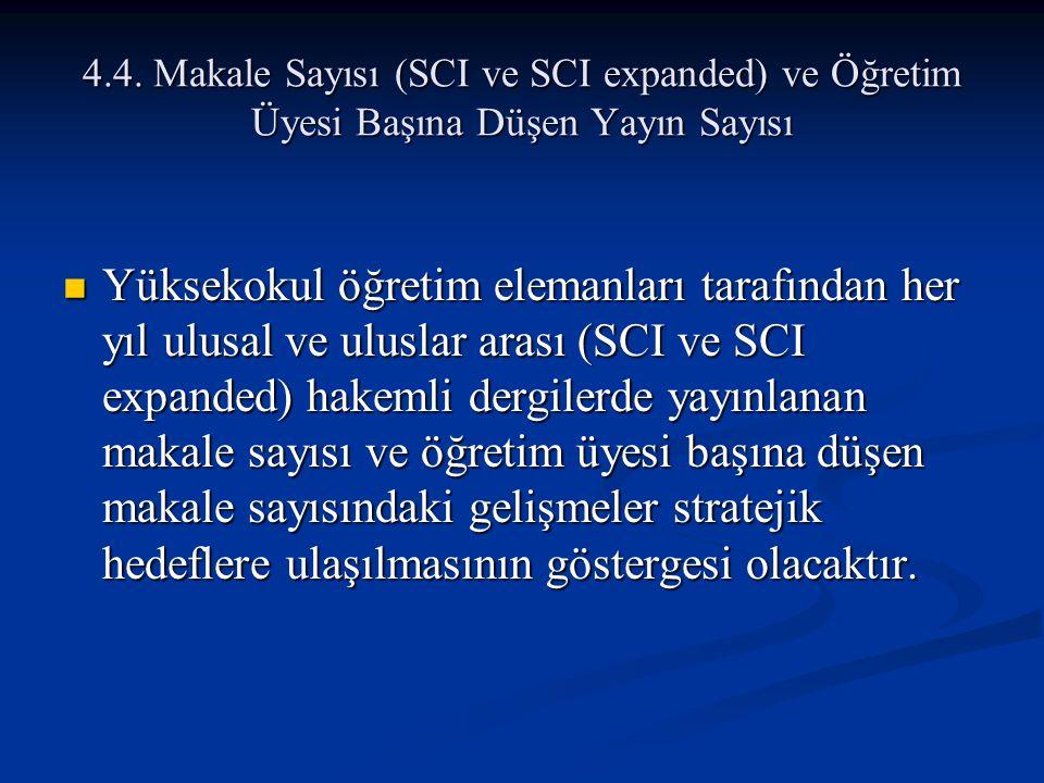 4.4. Makale Sayısı (SCI ve SCI expanded) ve Öğretim Üyesi Başına Düşen Yayın Sayısı