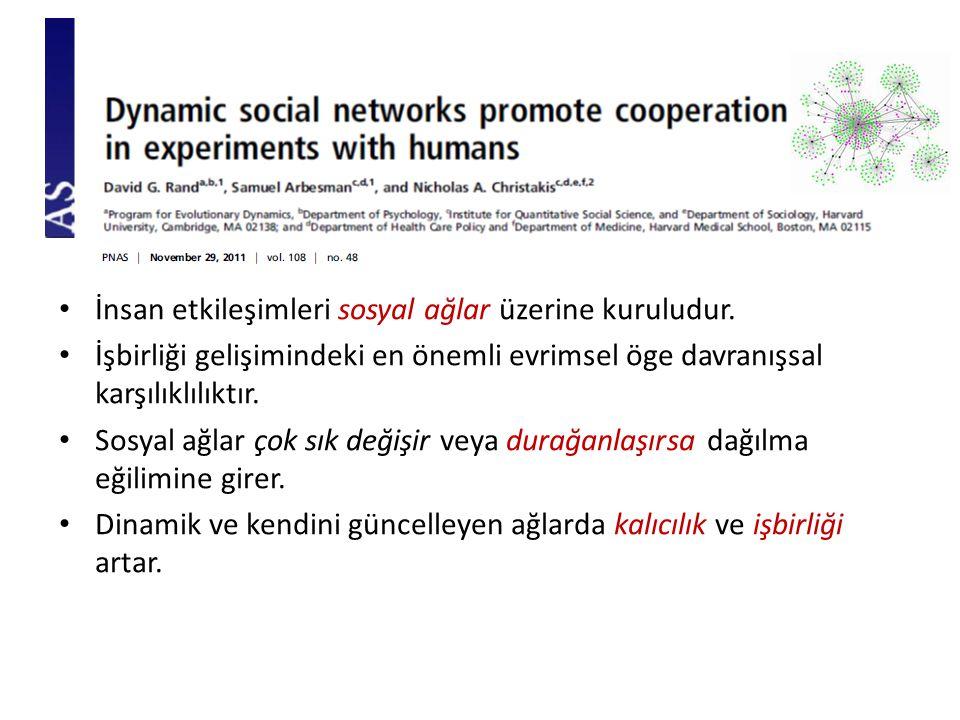 İnsan etkileşimleri sosyal ağlar üzerine kuruludur.