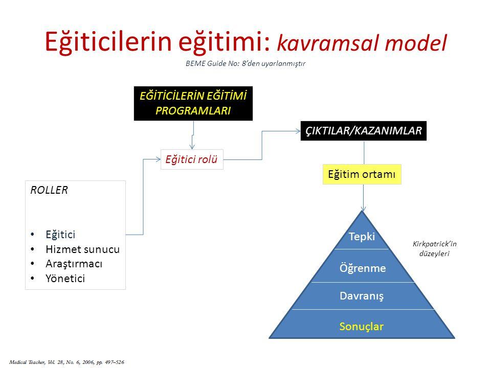 Eğiticilerin eğitimi: kavramsal model BEME Guide No: 8'den uyarlanmıştır