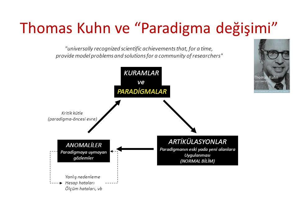 Thomas Kuhn ve Paradigma değişimi