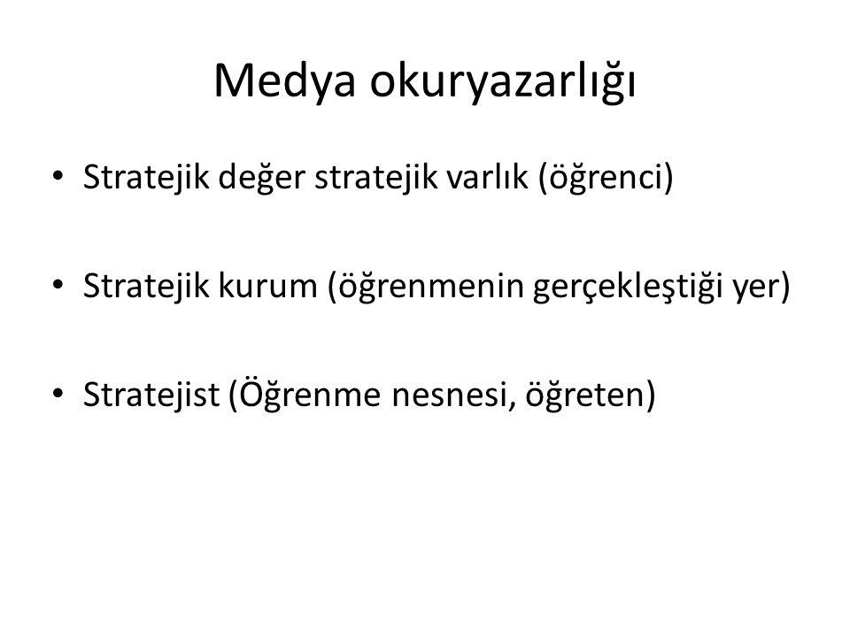 Medya okuryazarlığı Stratejik değer stratejik varlık (öğrenci)