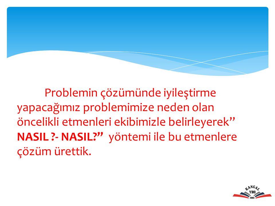 Problemin çözümünde iyileştirme yapacağımız problemimize neden olan öncelikli etmenleri ekibimizle belirleyerek NASIL - NASIL yöntemi ile bu etmenlere çözüm ürettik.