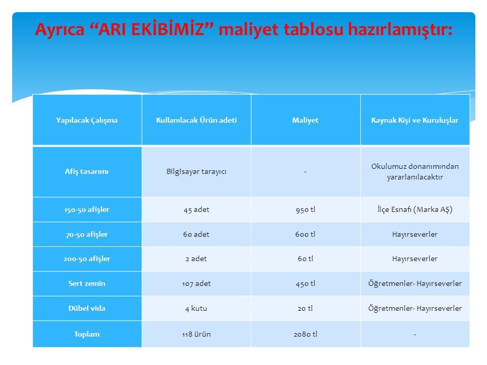 Ayrıca ARI EKİBİMİZ maliyet tablosu hazırlamıştır:
