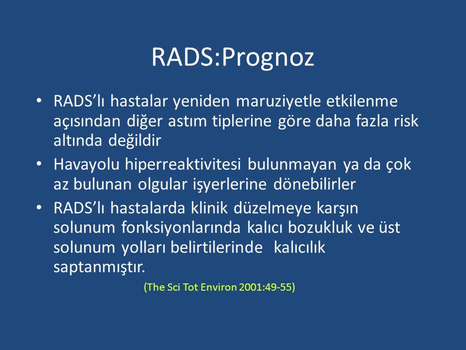 RADS:Prognoz RADS'lı hastalar yeniden maruziyetle etkilenme açısından diğer astım tiplerine göre daha fazla risk altında değildir.