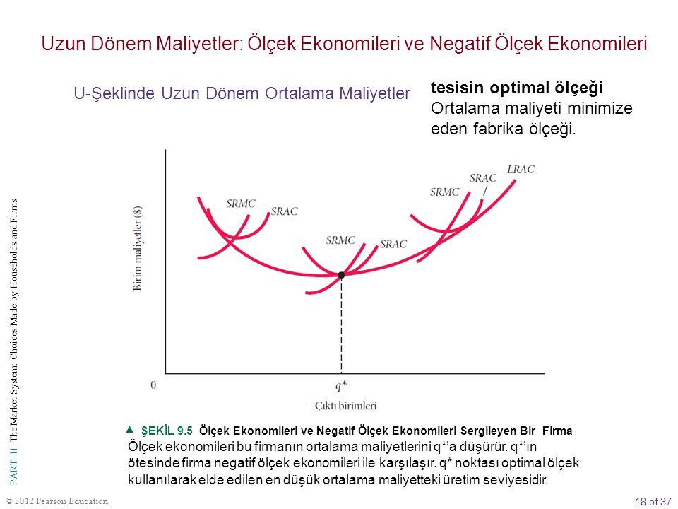 Uzun Dönem Maliyetler: Ölçek Ekonomileri ve Negatif Ölçek Ekonomileri