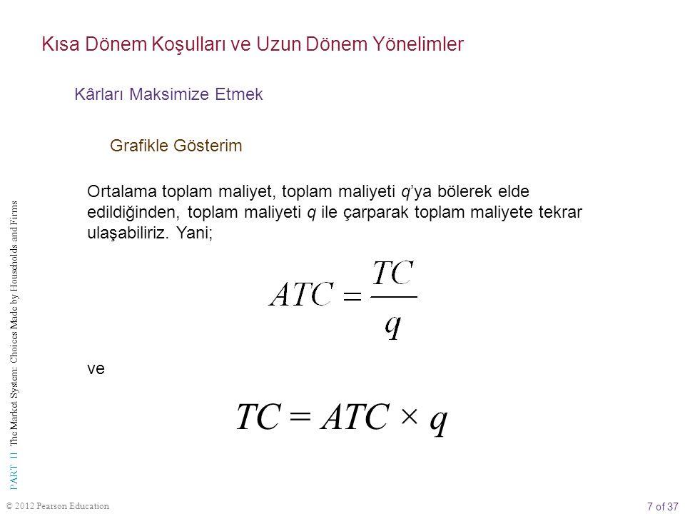 TC = ATC × q Kısa Dönem Koşulları ve Uzun Dönem Yönelimler