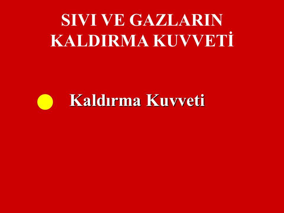 SIVI VE GAZLARIN KALDIRMA KUVVETİ