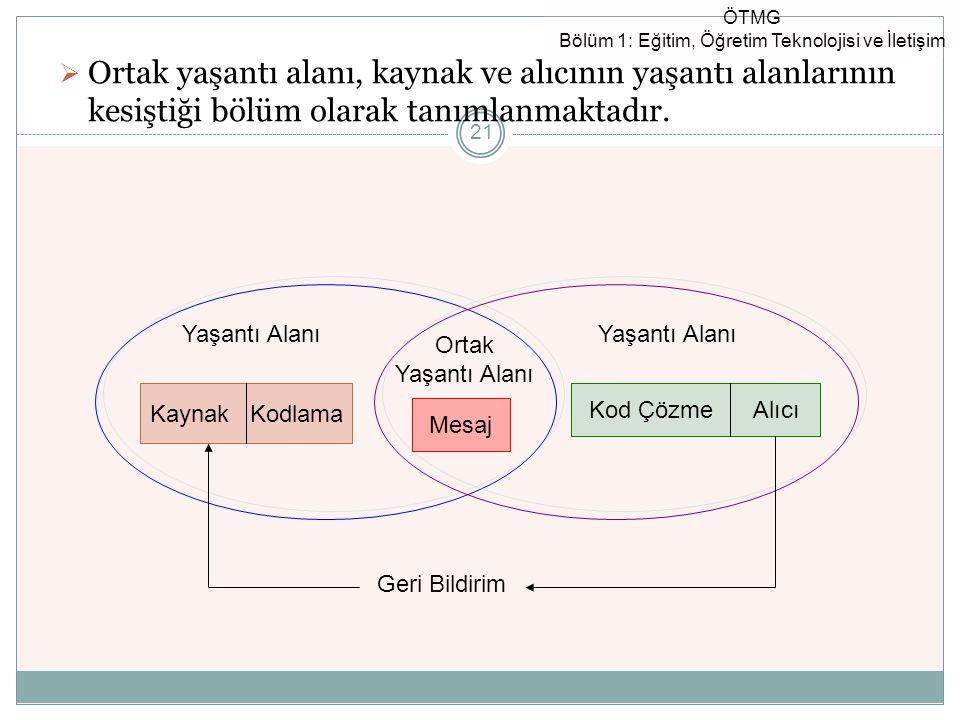 Ortak yaşantı alanı, kaynak ve alıcının yaşantı alanlarının kesiştiği bölüm olarak tanımlanmaktadır.