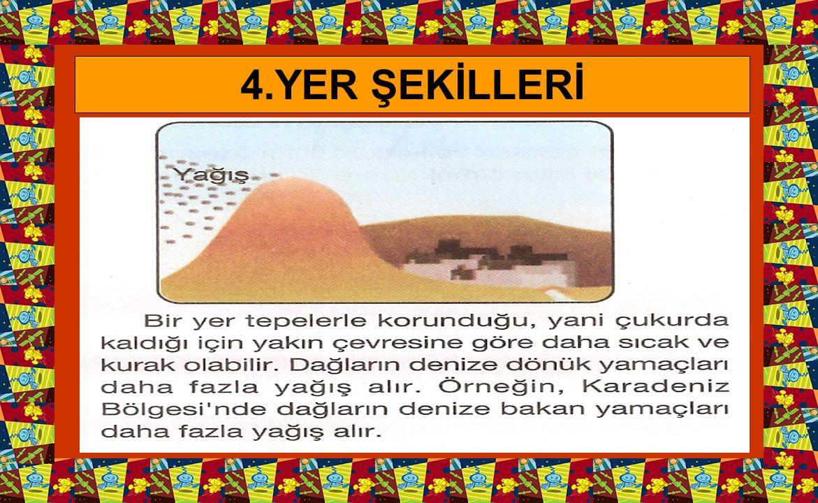 4.YER ŞEKİLLERİ