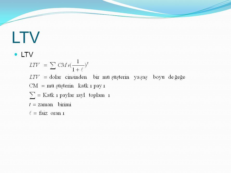 LTV LTV