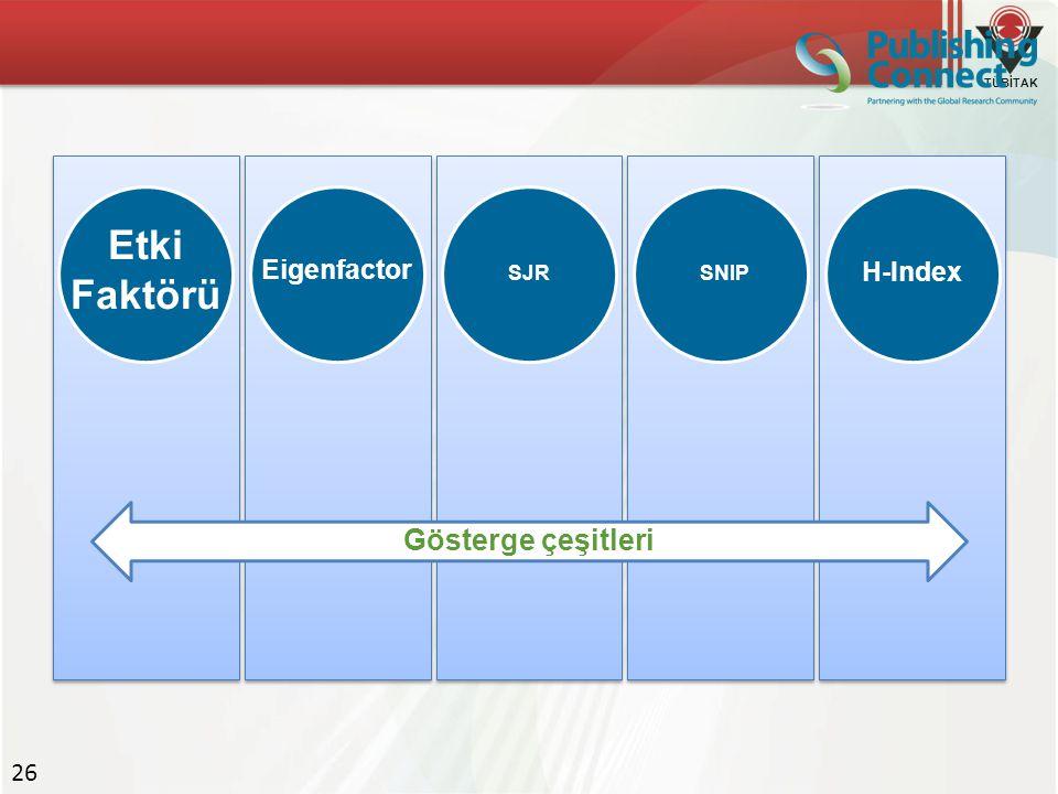 Etki Faktörü Gösterge çeşitleri Eigenfactor H-Index SJR SNIP