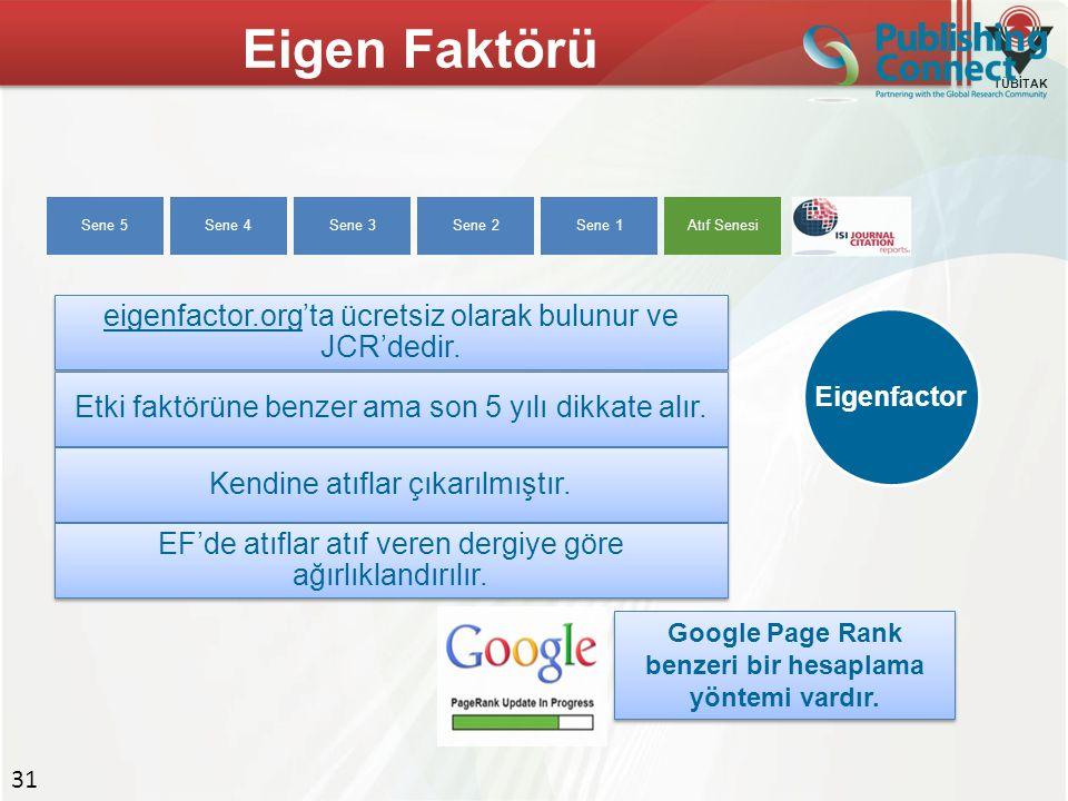 Google Page Rank benzeri bir hesaplama yöntemi vardır.