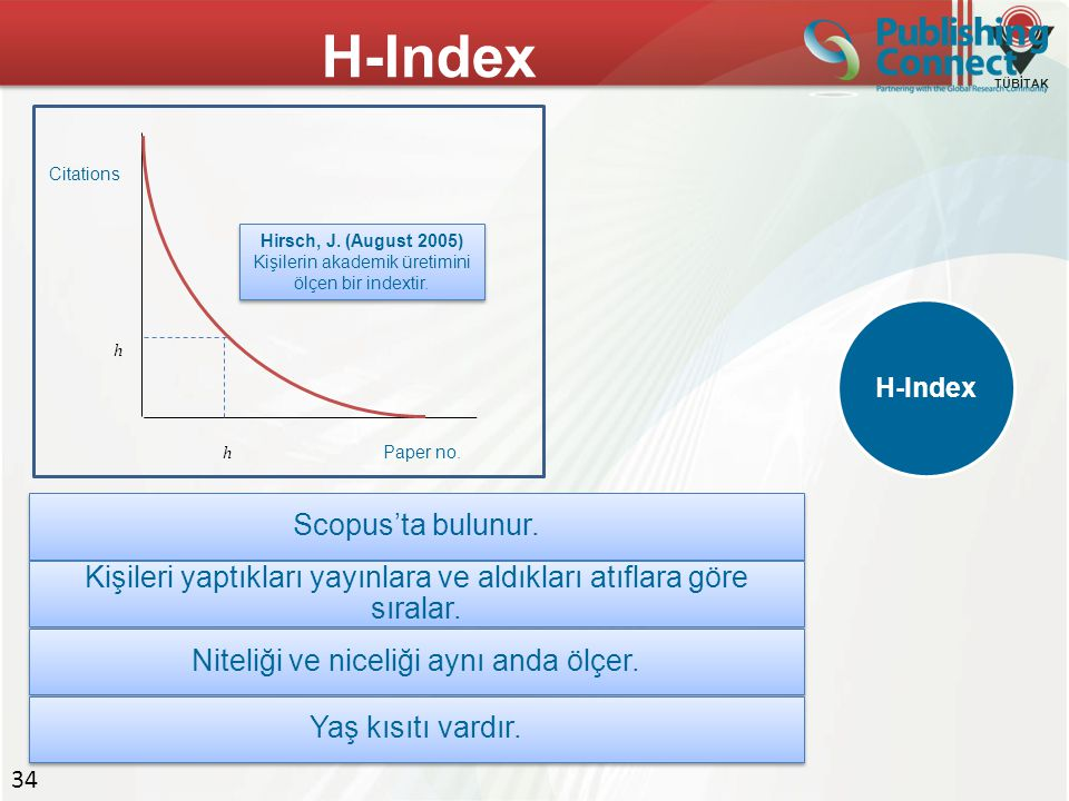 H-Index Scopus'ta bulunur.