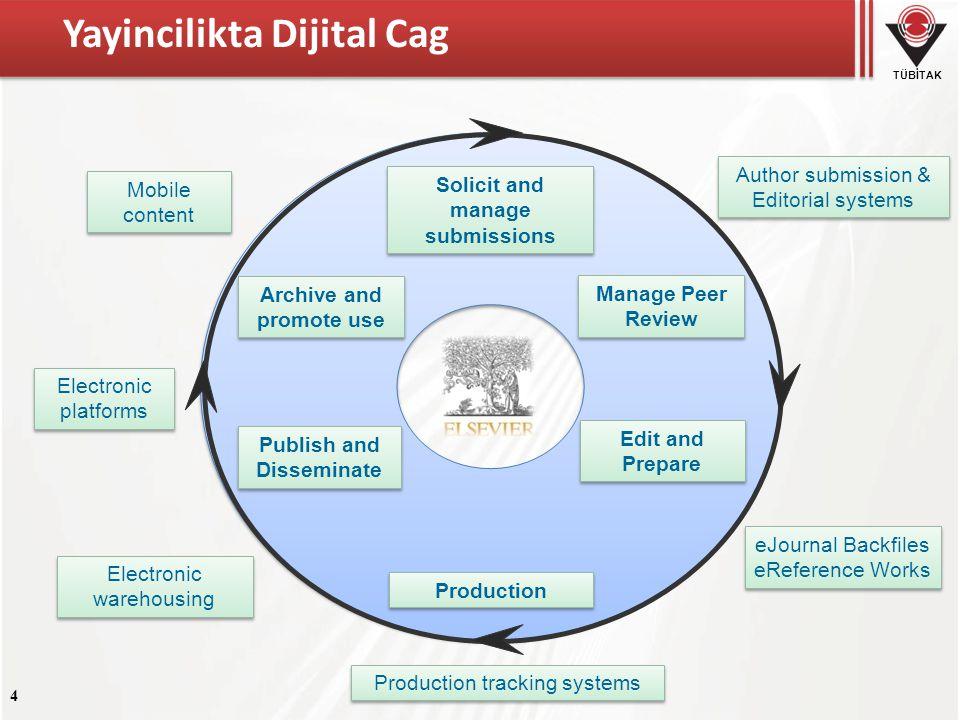 Yayincilikta Dijital Cag