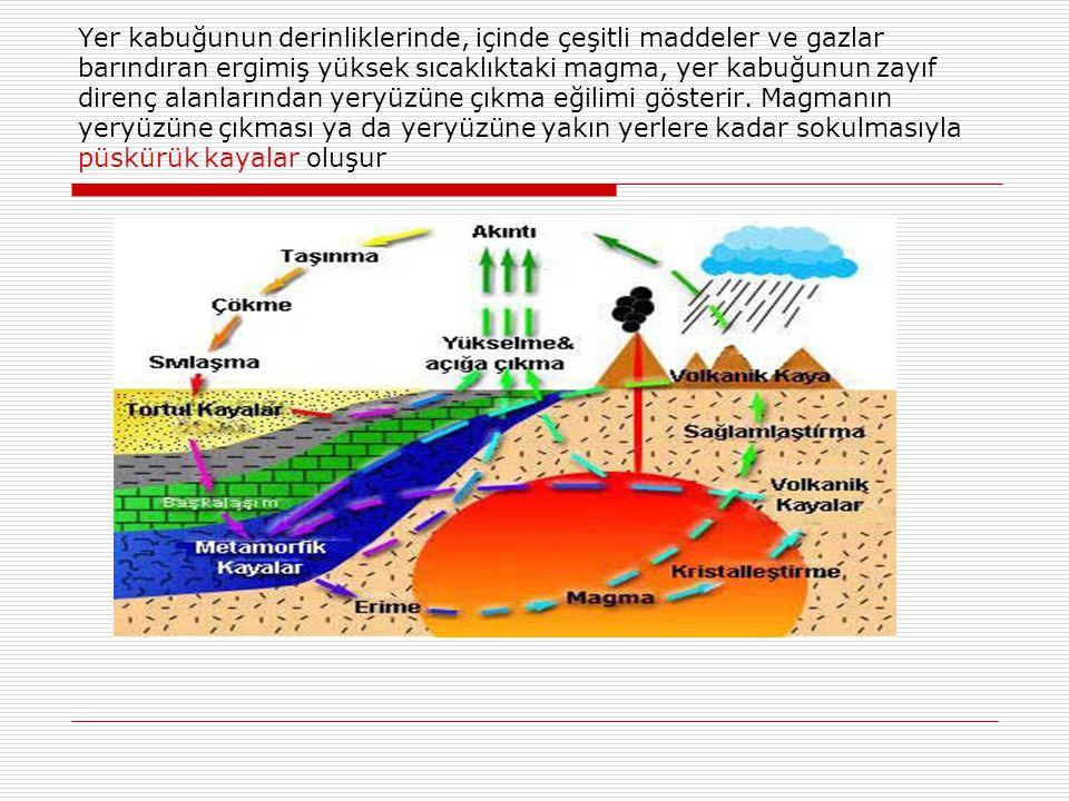 Yer kabuğunun derinliklerinde, içinde çeşitli maddeler ve gazlar barındıran ergimiş yüksek sıcaklıktaki magma, yer kabuğunun zayıf direnç alanlarından yeryüzüne çıkma eğilimi gösterir.
