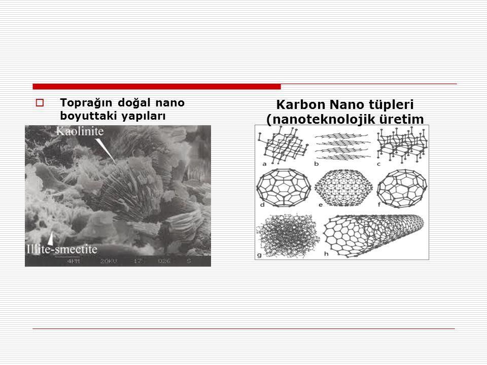 (nanoteknolojik üretim