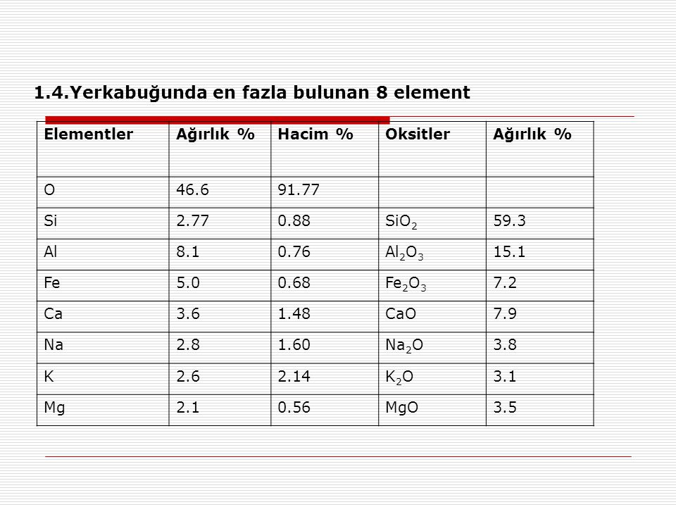 1.4.Yerkabuğunda en fazla bulunan 8 element
