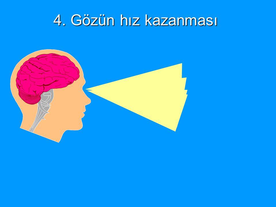 4. Gözün hız kazanması