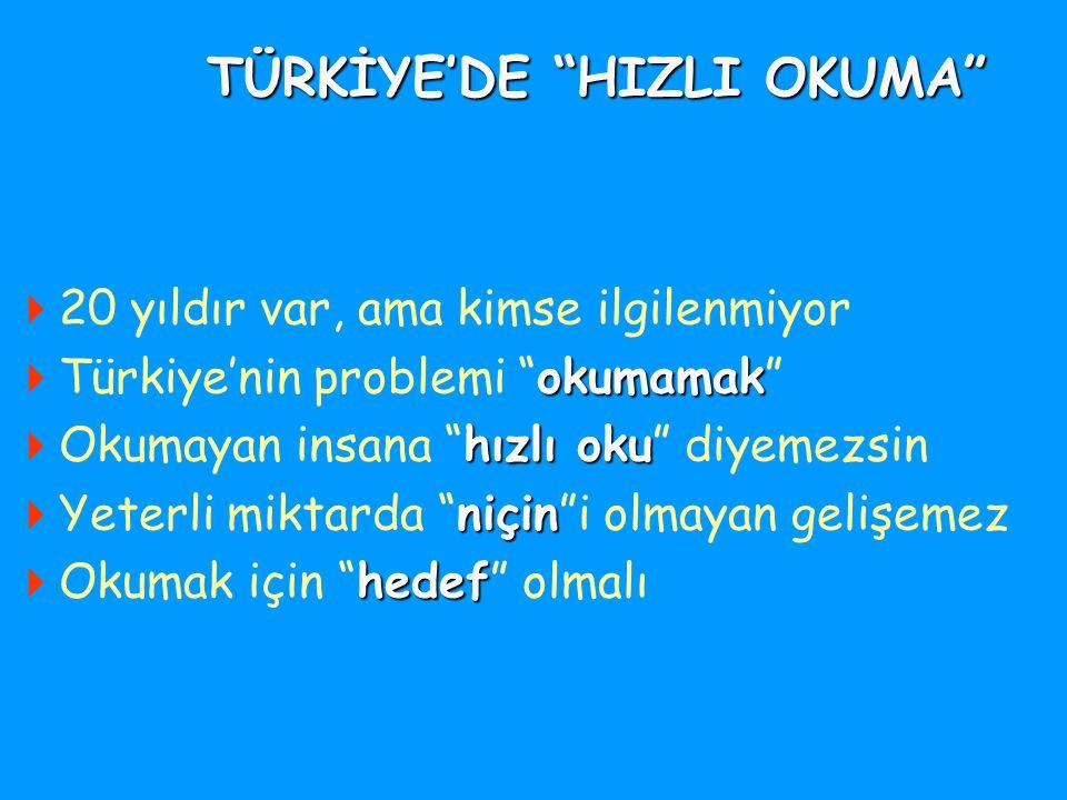 TÜRKİYE'DE HIZLI OKUMA
