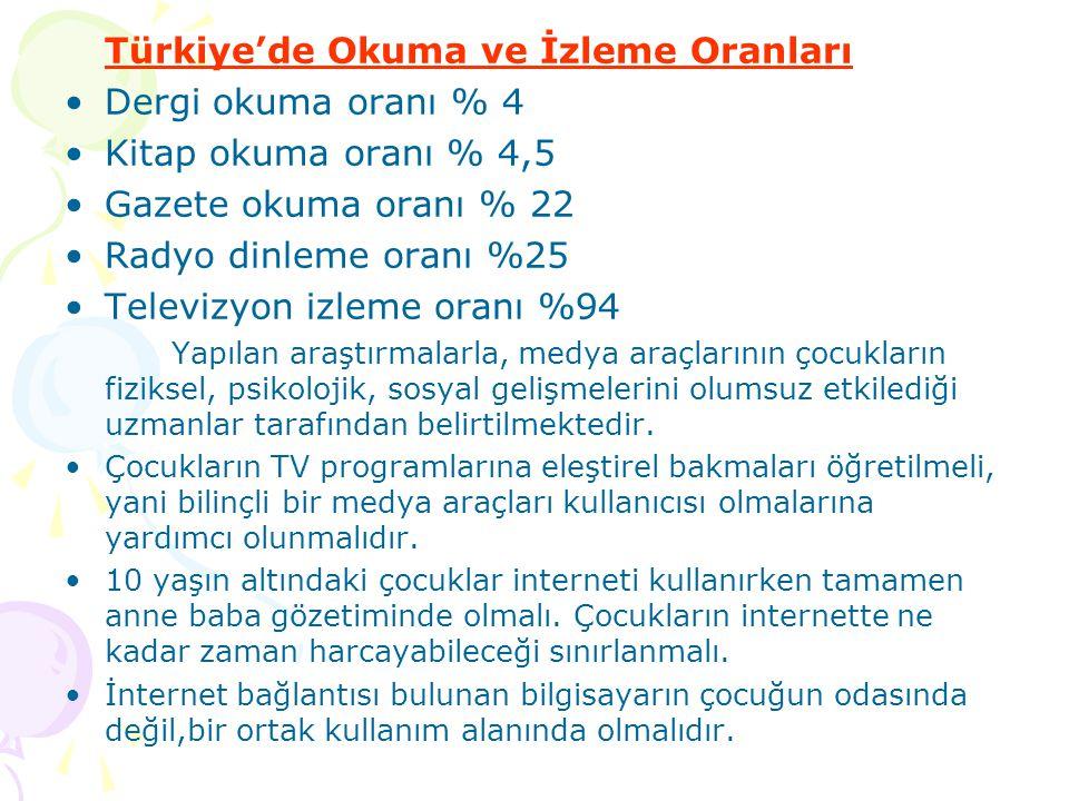 Türkiye'de Okuma ve İzleme Oranları Dergi okuma oranı % 4