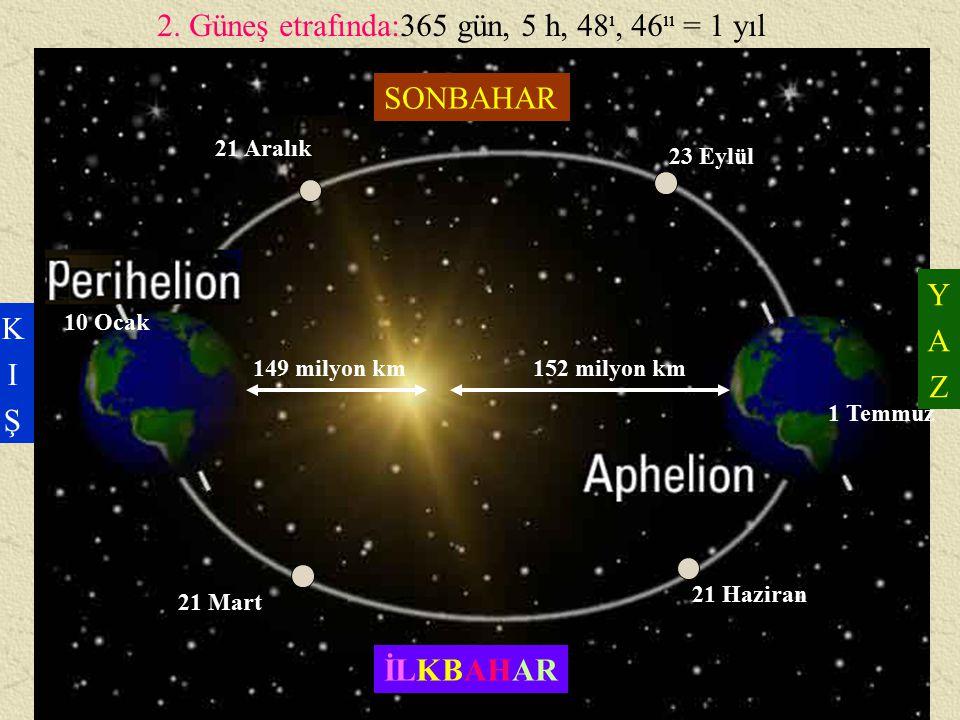 2. Güneş etrafında:365 gün, 5 h, 48ı, 46ıı = 1 yıl