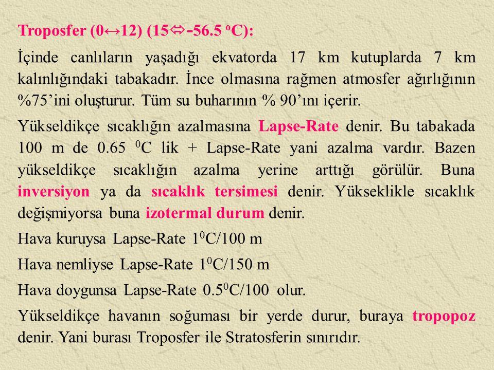 Troposfer (0↔12) (15-56.5 oC):