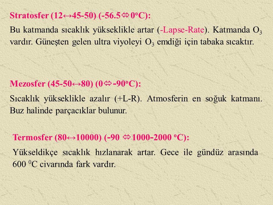 Stratosfer (12↔45-50) (-56.50oC):