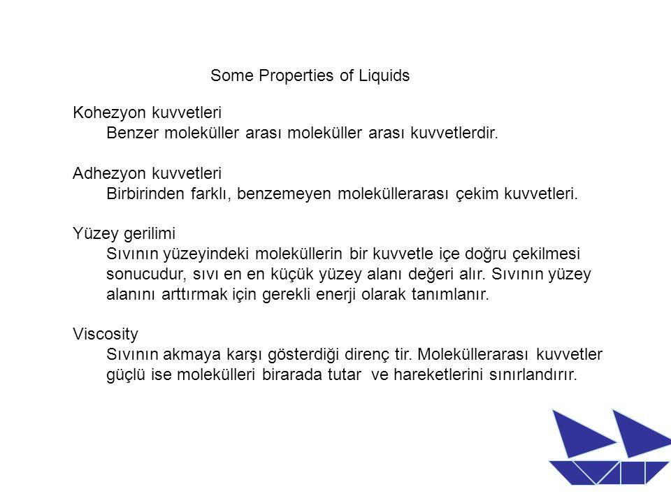 Some Properties of Liquids