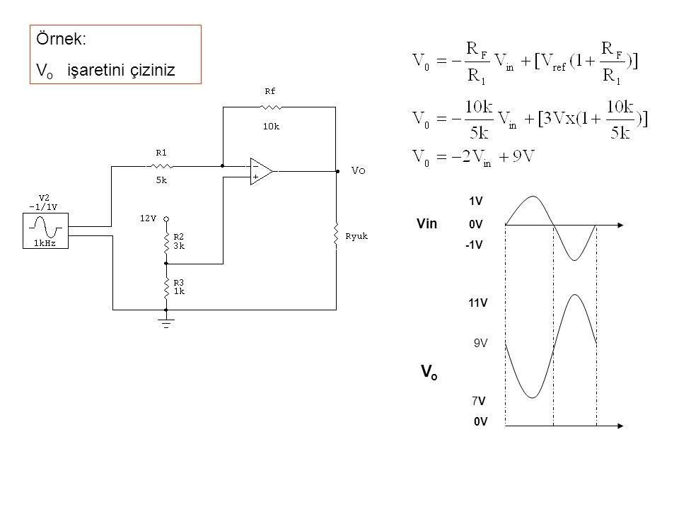 Örnek: Vo işaretini çiziniz. 1V. Vin 0V. -1V. 11V. 9V. Vo 7V.
