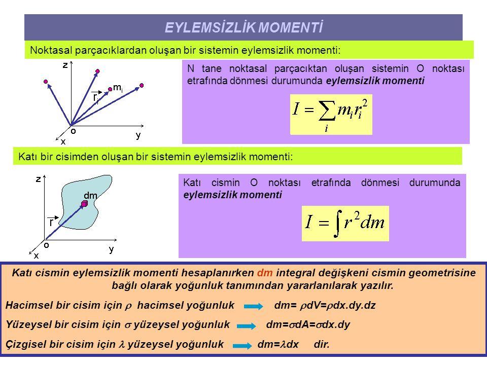 EYLEMSİZLİK MOMENTİ Noktasal parçacıklardan oluşan bir sistemin eylemsizlik momenti:
