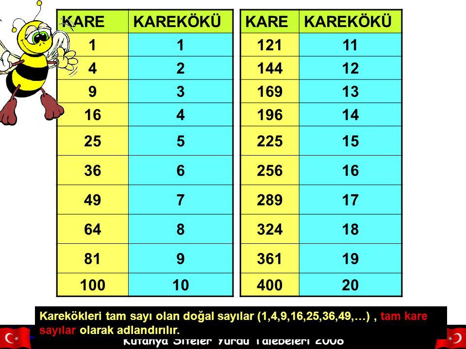 KARE KAREKÖKÜ 1 4 2 9 3 16 25 5 36 6 49 7 64 8 81 100 10 KARE KAREKÖKÜ
