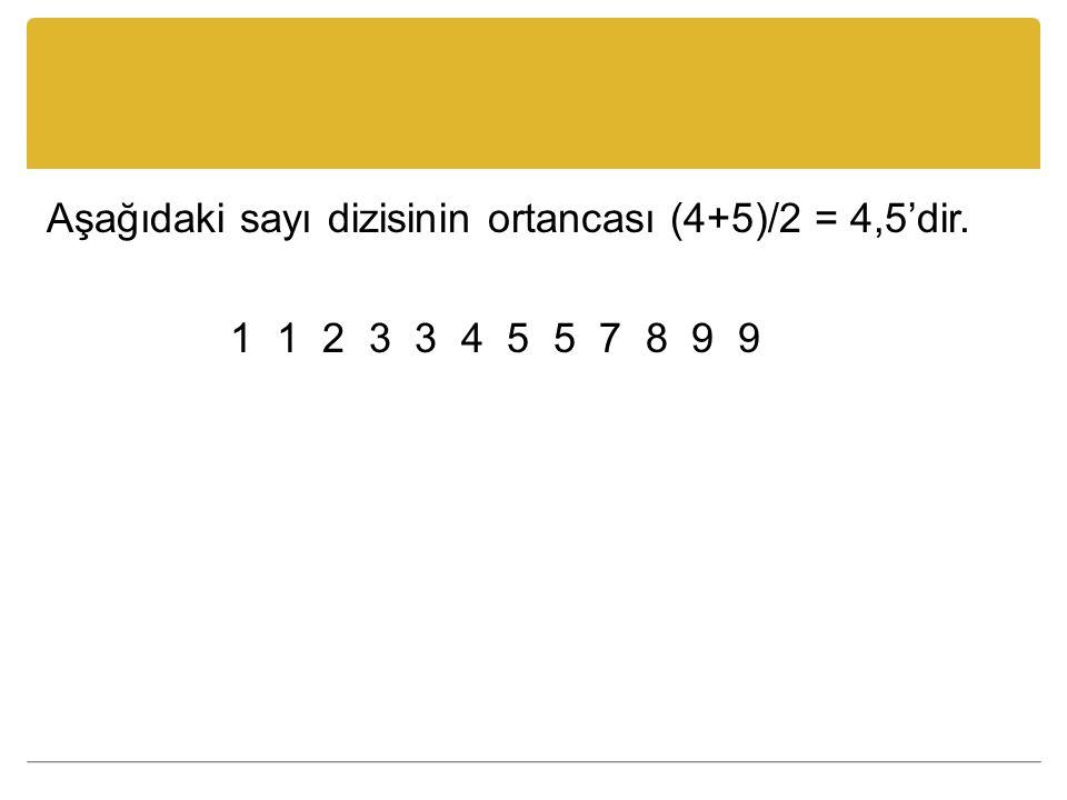 Aşağıdaki sayı dizisinin ortancası (4+5)/2 = 4,5'dir