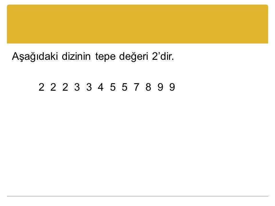 Aşağıdaki dizinin tepe değeri 2'dir. 2 2 2 3 3 4 5 5 7 8 9 9