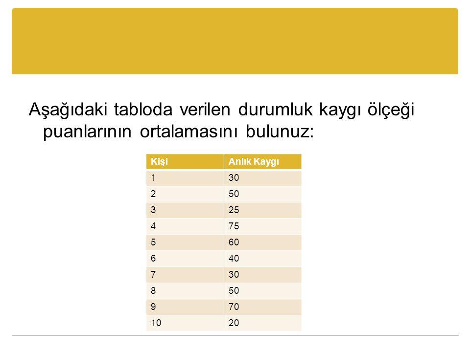 Aşağıdaki tabloda verilen durumluk kaygı ölçeği puanlarının ortalamasını bulunuz: