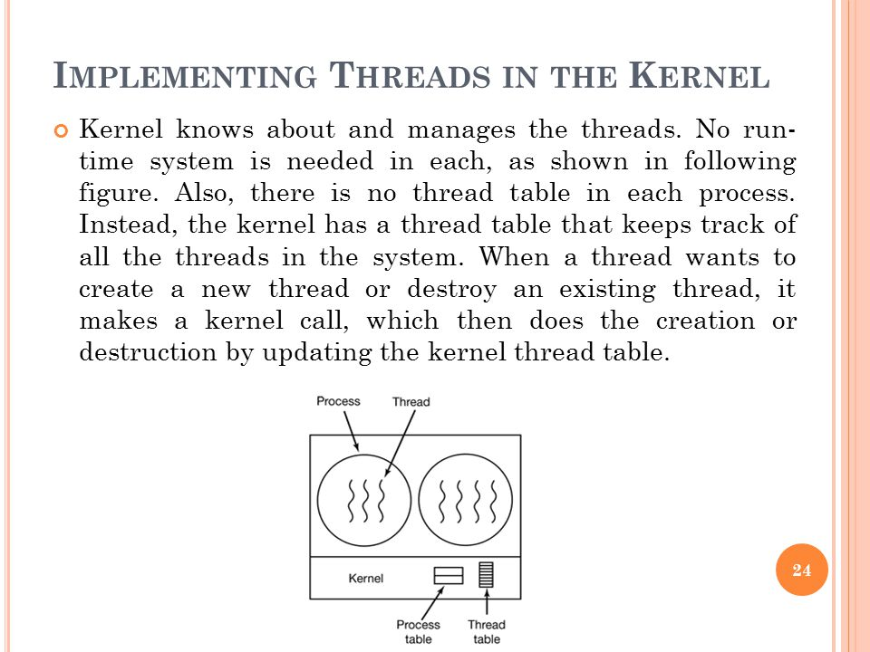 Implementing Threads in the Kernel