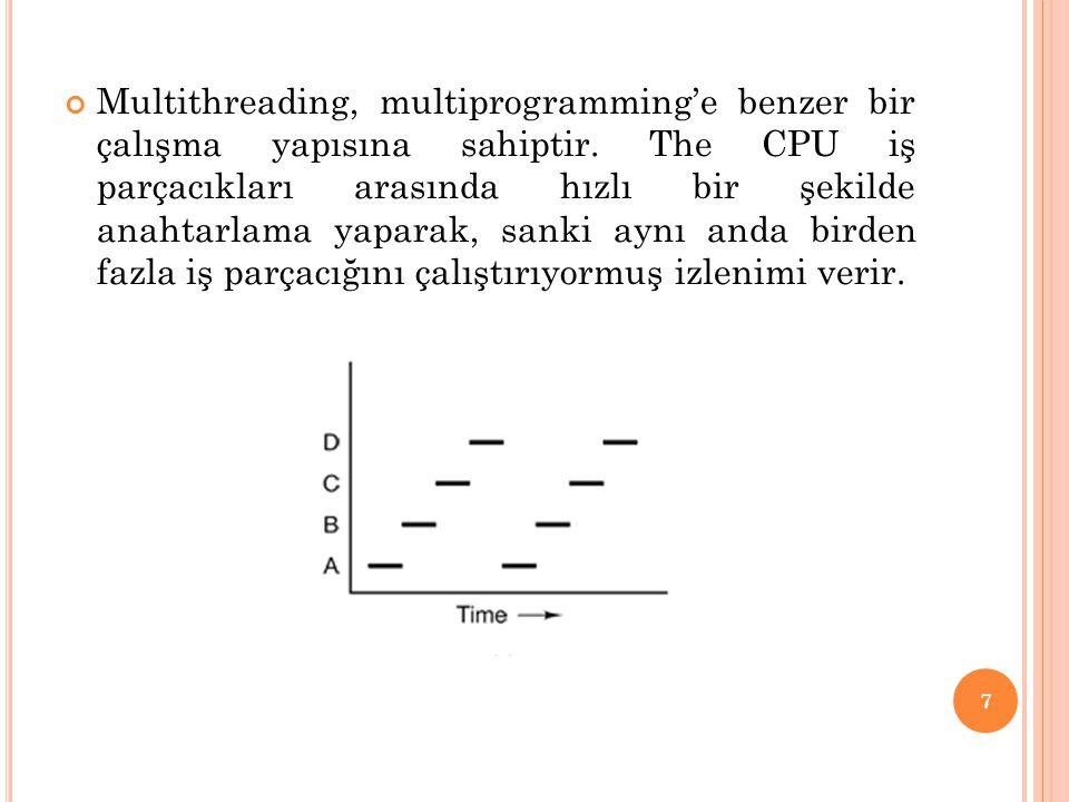 Multithreading, multiprogramming'e benzer bir çalışma yapısına sahiptir.