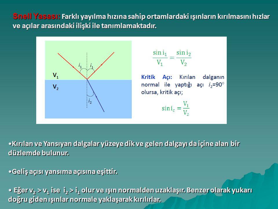 Snell Yasası: Farklı yayılma hızına sahip ortamlardaki ışınların kırılmasını hızlar ve açılar arasındaki ilişki ile tanımlamaktadır.