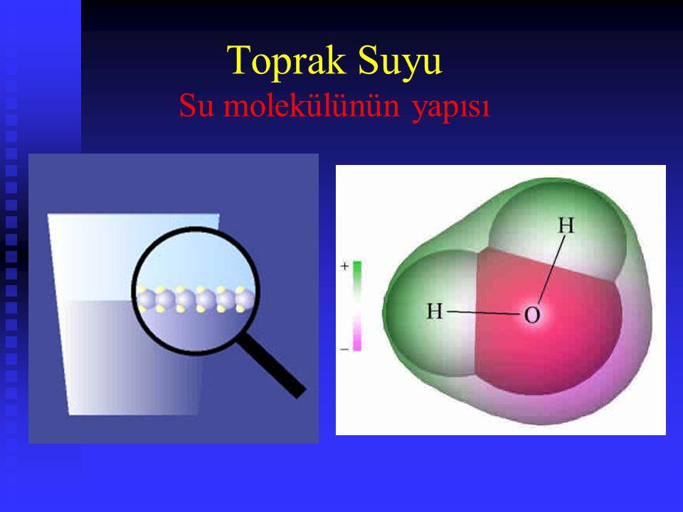 Toprak Suyu Su molekülünün yapısı