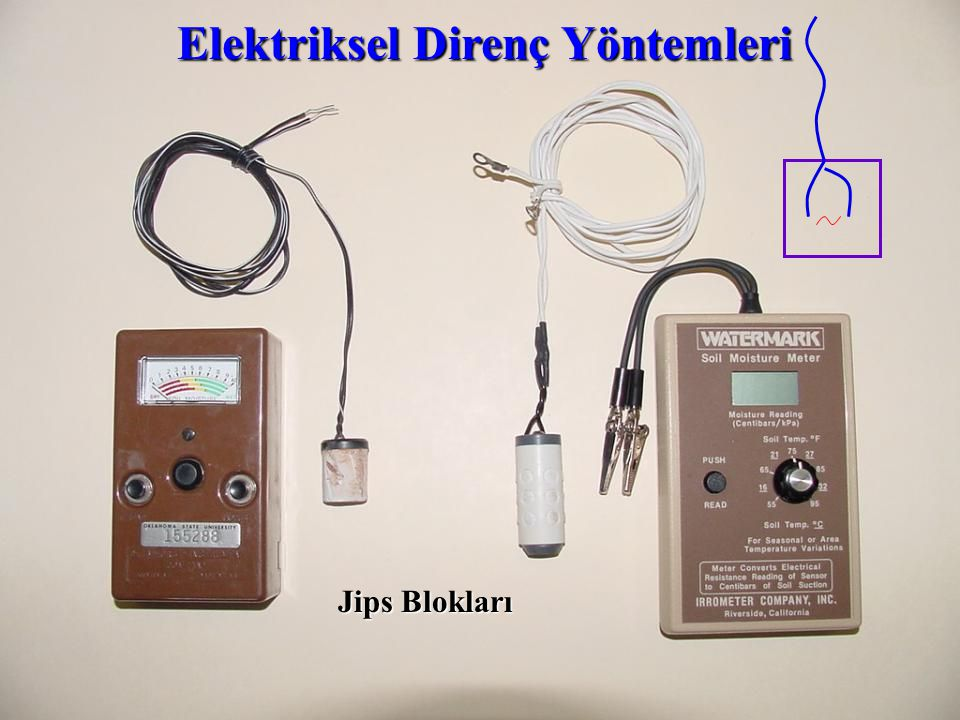 Elektriksel Direnç Yöntemleri
