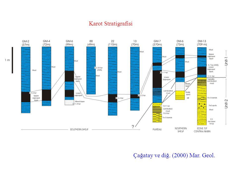 Karot Stratigrafisi Çağatay ve diğ. (2000) Mar. Geol.