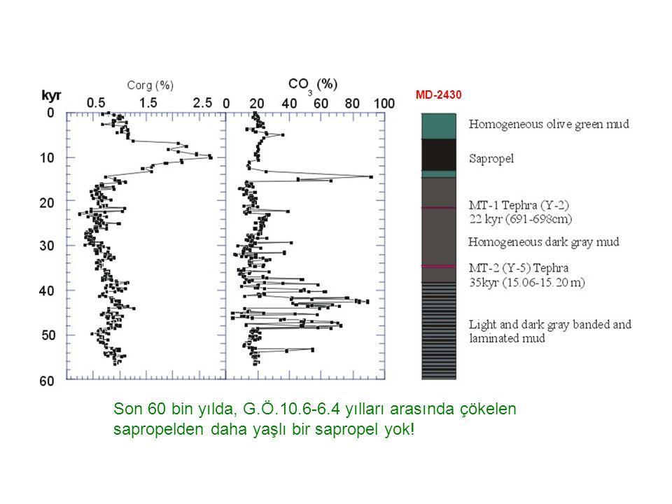 MD-2430 Son 60 bin yılda, G.Ö.10.6-6.4 yılları arasında çökelen sapropelden daha yaşlı bir sapropel yok!