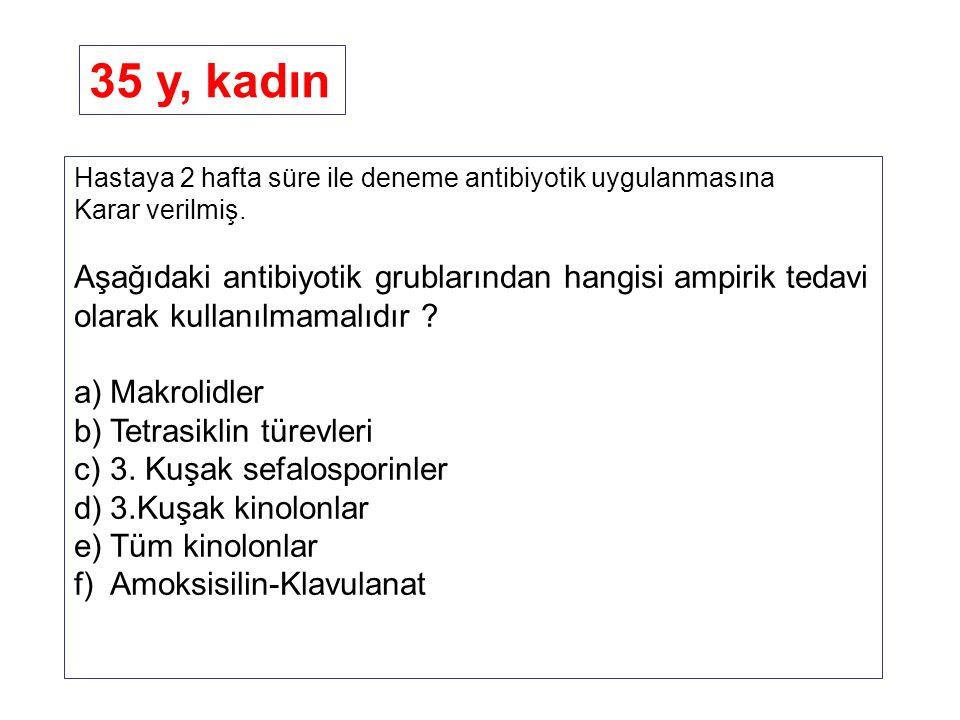 35 y, kadın Aşağıdaki antibiyotik grublarından hangisi ampirik tedavi