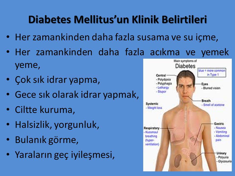 Diabetes Mellitus'un Klinik Belirtileri
