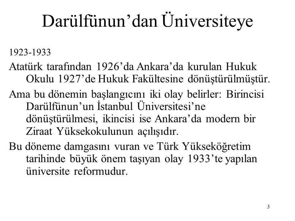 Darülfünun'dan Üniversiteye