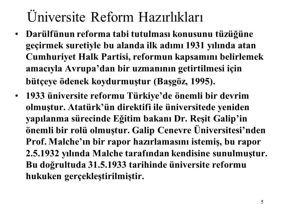 Üniversite Reform Hazırlıkları